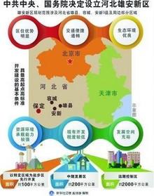 中央决定设立河北雄安新区 重点任务是这7项