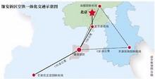 雄安新区将建设高铁站 到北京只需41分钟