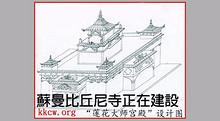 青海蘇曼比丘尼寺蓮花大師宮殿-功德主名單第17頁B