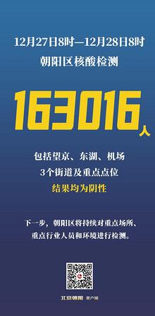 朝阳望京、东湖等三街道163016人核酸检测,结果均为阴性